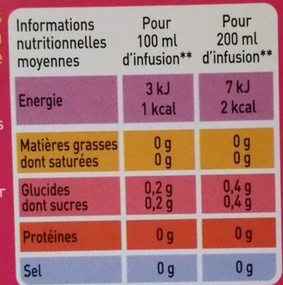 Infusion *légèrté - Nutrition facts