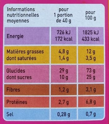 Céréales fourrées - Voedingswaarden - fr
