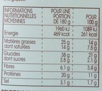Le Boeuf Cheddar, Pousses d'Epinard pain de mie au blé malté - Informations nutritionnelles - fr