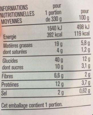 Grande Salade Façon Thaï - Informations nutritionnelles - fr