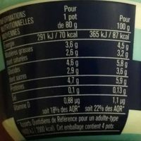 Fromage blanc brebis - Nutrition facts - fr