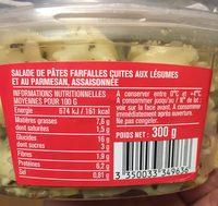 Salade Pâtes - Ingrédients - fr