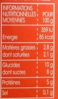 Yaourt au lait de brebis vanille - Voedingswaarden - fr