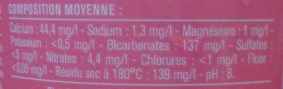Eau minérale naturelle des Alpes - Voedingswaarden