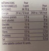 Chocolat noir à la pointe de fleur de sel - Informations nutritionnelles - fr