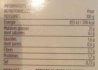 Guacamole - Valori nutrizionali - fr