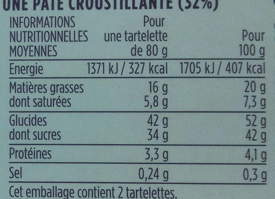 Tartelette aux marrons - Voedingswaarden - fr