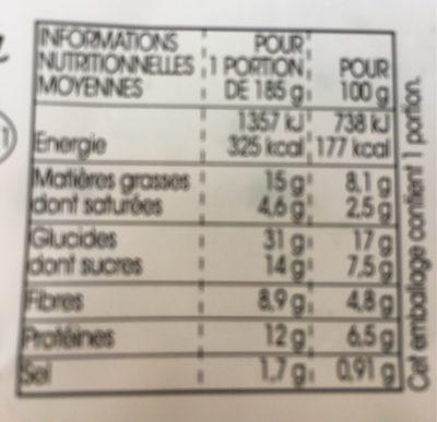 Salade de Pois Chiche, Feta et Raisins Secs - Voedingswaarden