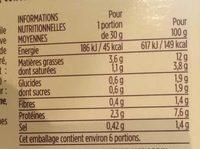 Tzatziki aux brisures de feta - Nutrition facts - fr