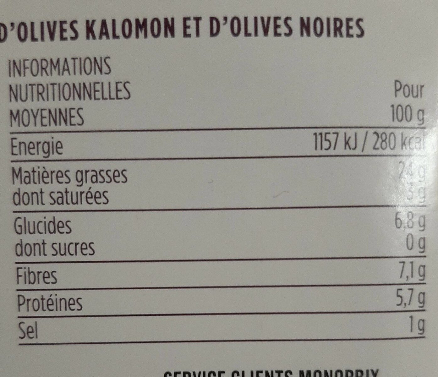 Houmous - Valori nutrizionali - fr
