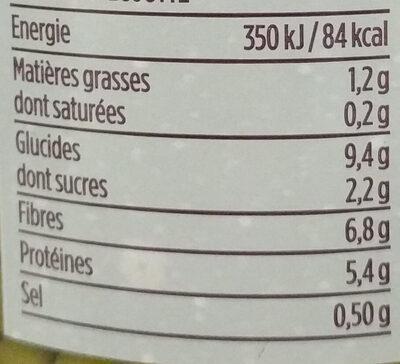 Petits pois extra-fins à l'étuvée - Valori nutrizionali - fr