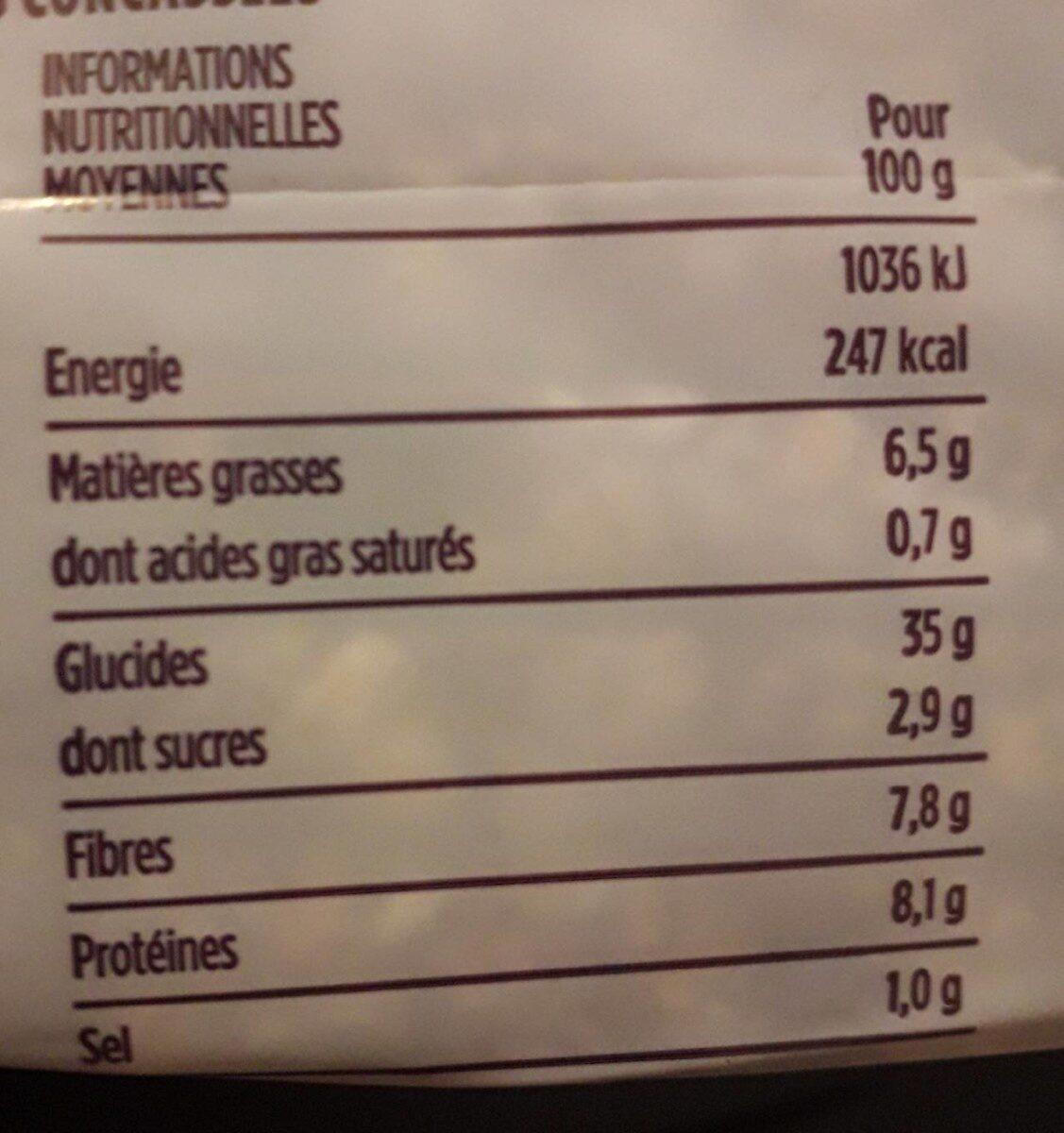 Pain multicereales et graines farine de seigle 16% - Informations nutritionnelles - fr