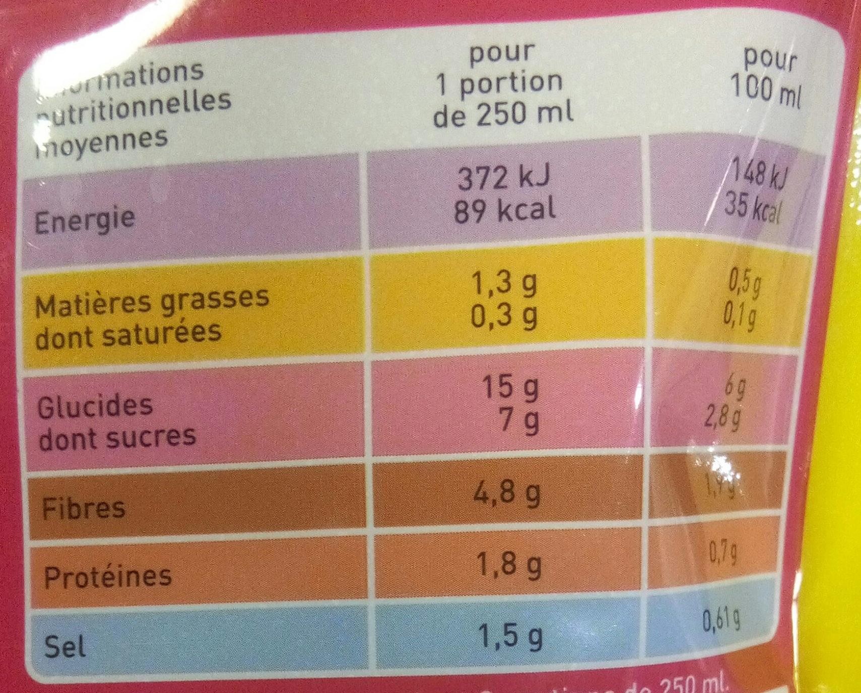 Potimarron carotte - Informations nutritionnelles - fr