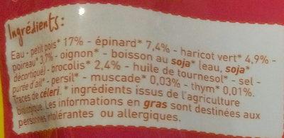 Soupe petits pois et légumes verts - Ingrédients
