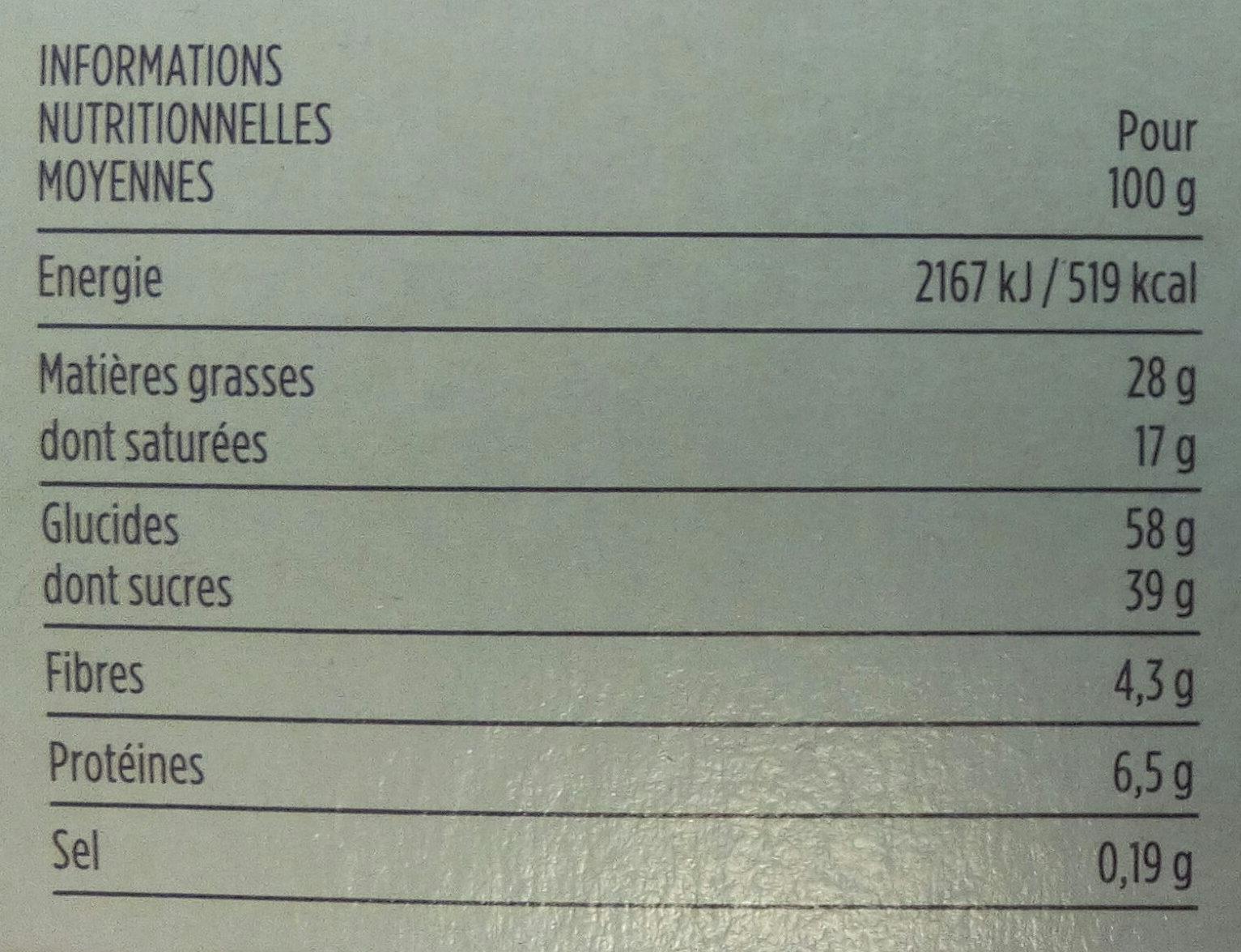 Assortiment de biscuits carrée - Voedingswaarden