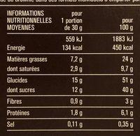 Mini brownies aux pépites de chocolat - Informations nutritionnelles - fr