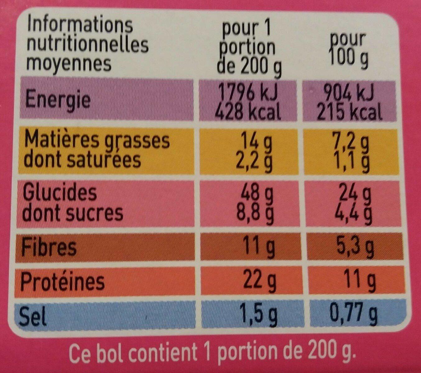 Lentilles corail aux raisins secs - Voedingswaarden - fr