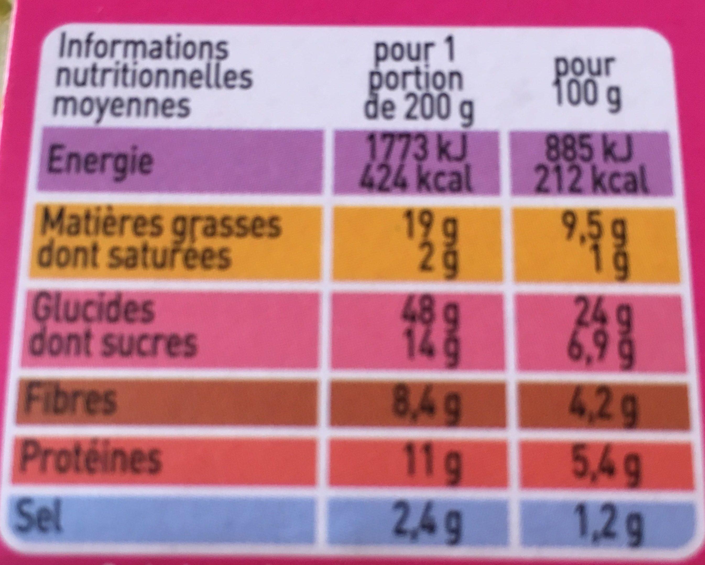 Quinoa aux legumes et fruits secs - Informations nutritionnelles