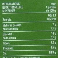 Galette provençal boulgour pois chiches - Nutrition facts