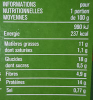 Escalopes panées de soja - Nutrition facts