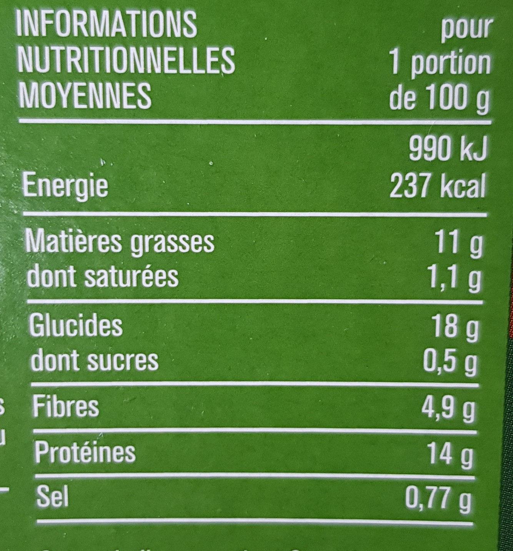 Escalopes panées de soja - Informations nutritionnelles