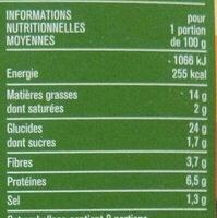 Galettes panées sarrasin boulgour poireaux - Nutrition facts
