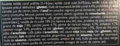 Boulettes Lentilles Corail, Nouilles de Riz aux Légumes, Sauce Cacahuète - Ingrediënten