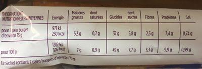 Pain burger au graine - Nutrition facts
