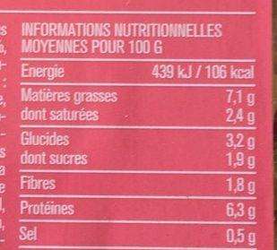 Salade jambon cuit emmental - Informations nutritionnelles - fr