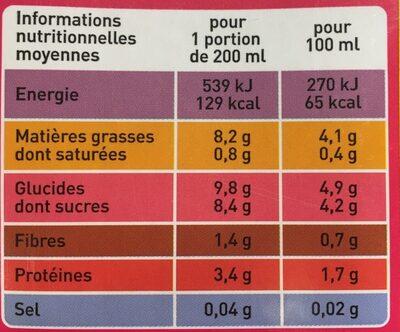 Lait d'amande - Valori nutrizionali