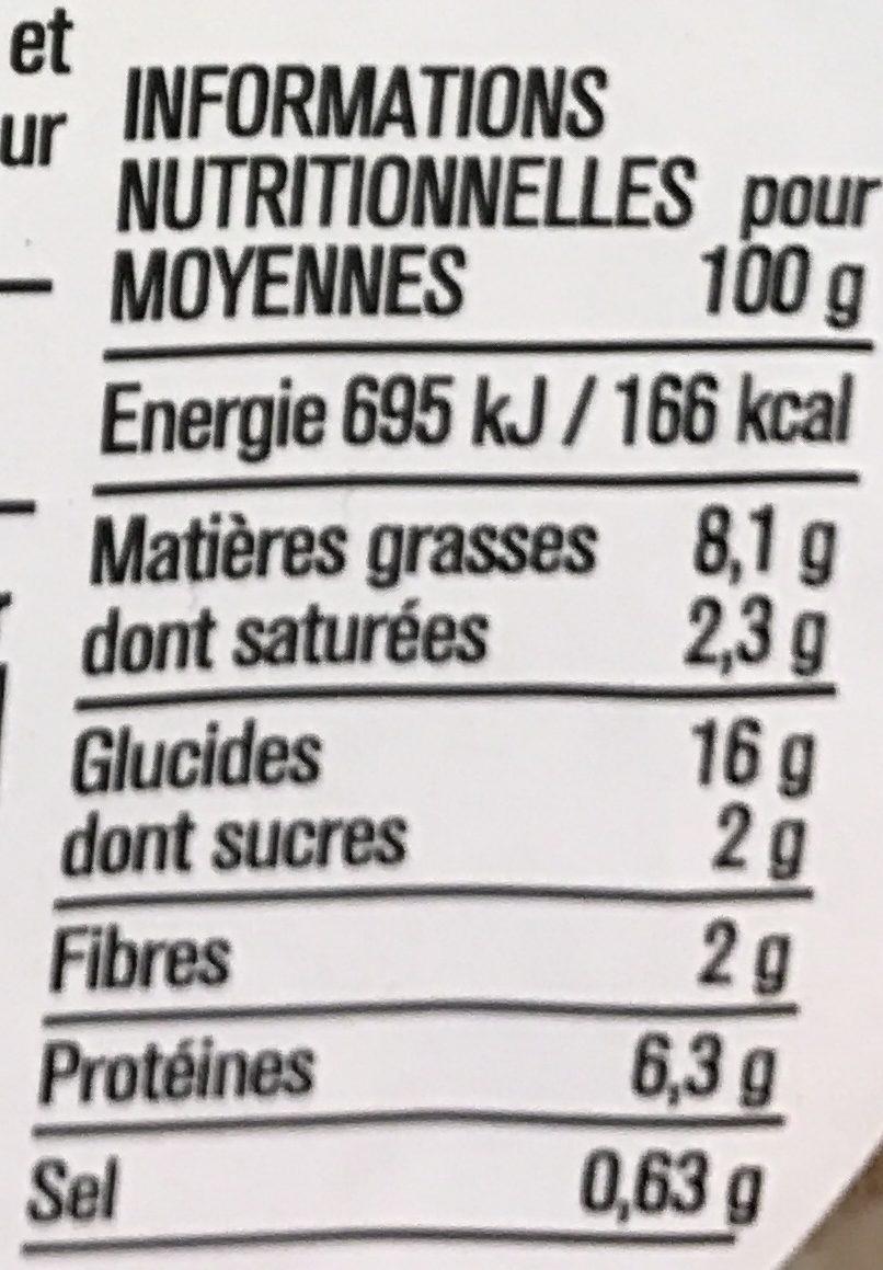 Blé sarrasin chèvre kale - Informations nutritionnelles