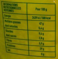 Graines de Tournesol - Informations nutritionnelles - fr