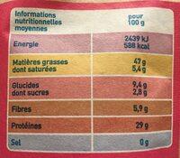 Graines de Tournesol - Voedingswaarden - fr