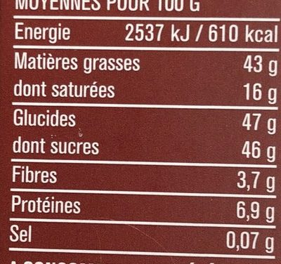 I l'oeuf you - Nutrition facts