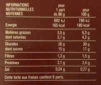 Tarte aux fraises - Nutrition facts