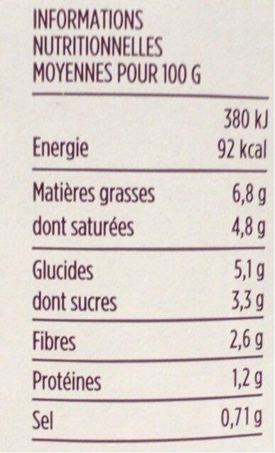 Duo de celeri - Valori nutrizionali - fr