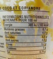 Soupe - Voedingswaarden