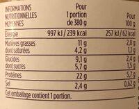 Potée Auvergnate - Informations nutritionnelles - fr