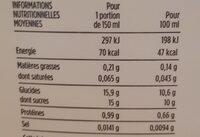 Clementine de valencia - Valori nutrizionali - fr