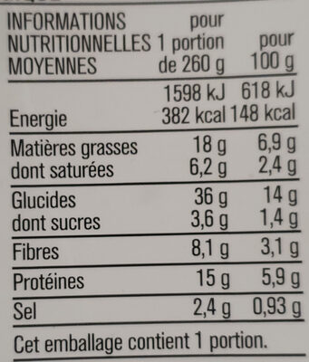 Farfalle petit pois feta - Nutrition facts