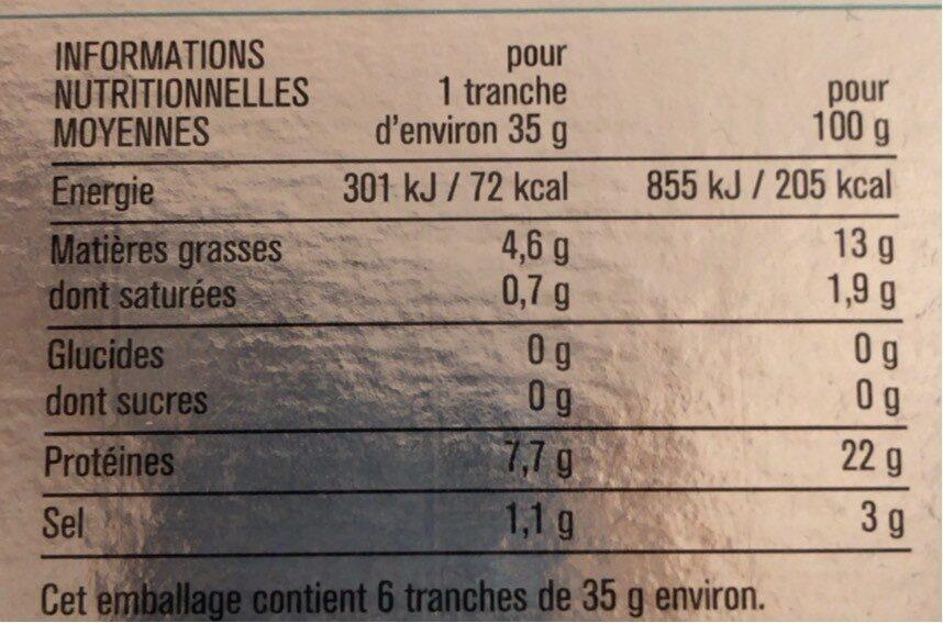 Saumon fumé élevé en Norvège - Nutrition facts - fr