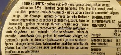 Salade potimarron lentilles corail quinoa - Ingredients