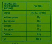 Frangipane - Nutrition facts