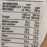 Salade à la libanaise - Nutrition facts