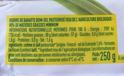 Beurre de barrate demi-sel - Informations nutritionnelles