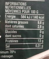 Œuf - Informations nutritionnelles - fr