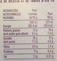 Ravioli ricotta truffe 230g mpg - Valori nutrizionali - fr