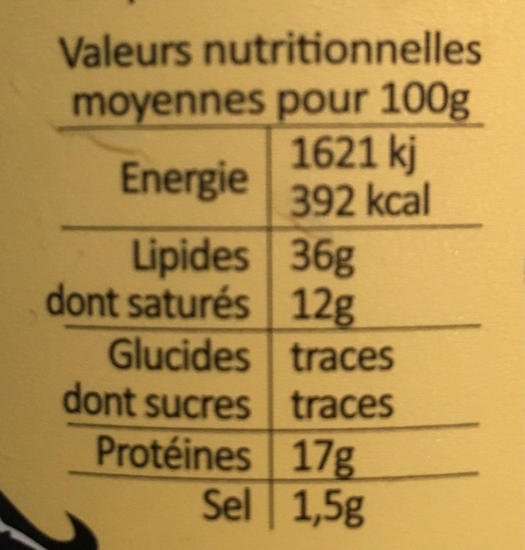 Rillettes de Canard - Nutrition facts