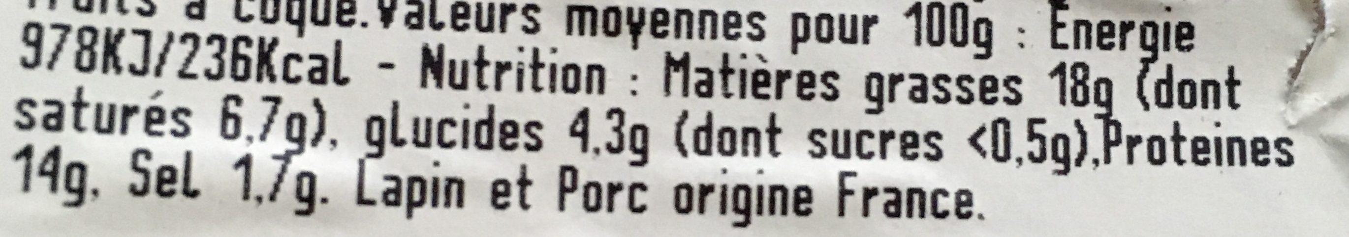 Terrine de Lapin - Recette à l'Ancienne - Informations nutritionnelles - fr