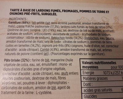 Tarte savoyarde - Ingrediënten - fr